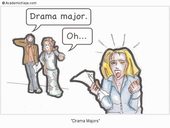 Cartoon #73, Drama Majors